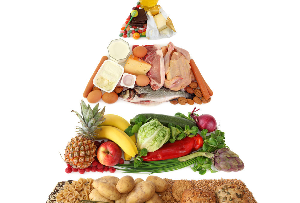 Sad Truth Behind the USDA Food Guide Pyramid